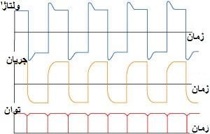 جوشکاری مقاومت الکتریکی