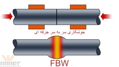تشریح کامل جوشکاری سر به سر جرقه ای ( FBW)
