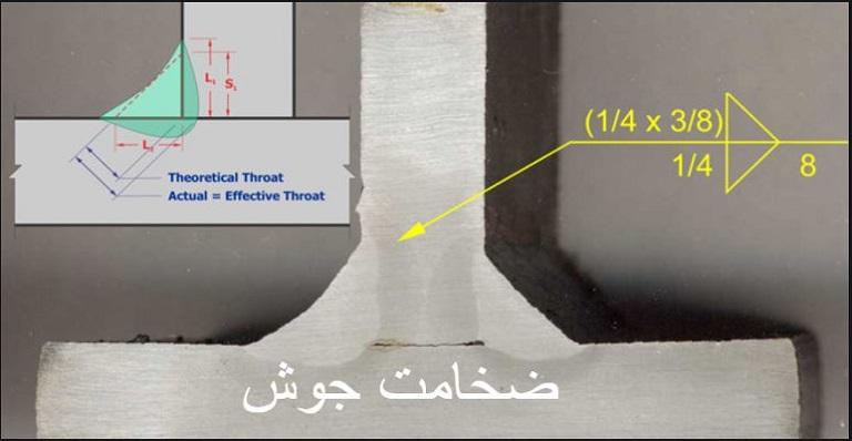 ضخامت جوش چیست | welding thickness