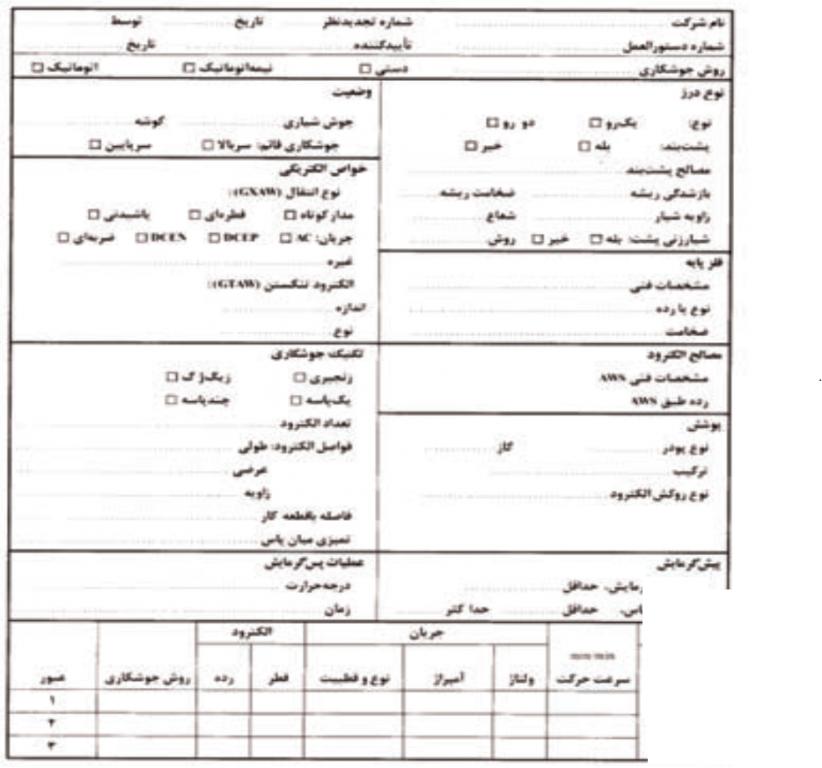 مشخصات دستورالعمل WPS