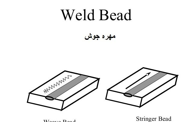 مهره جوش چیست | welding bead