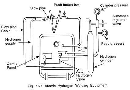 جوشکاری اتمی هیدروژن3