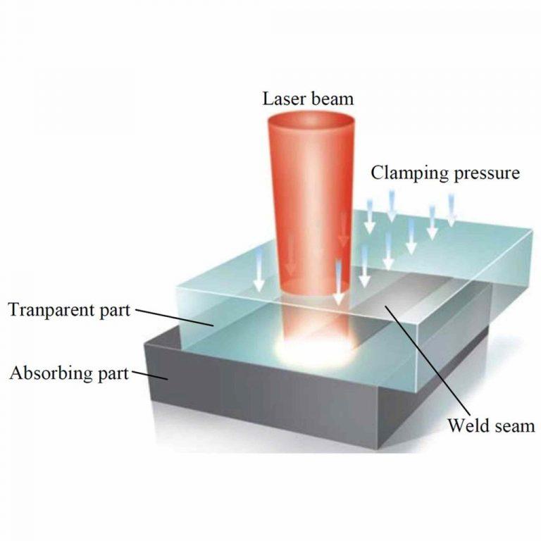 نانو کامپوزیت های پلیمری3